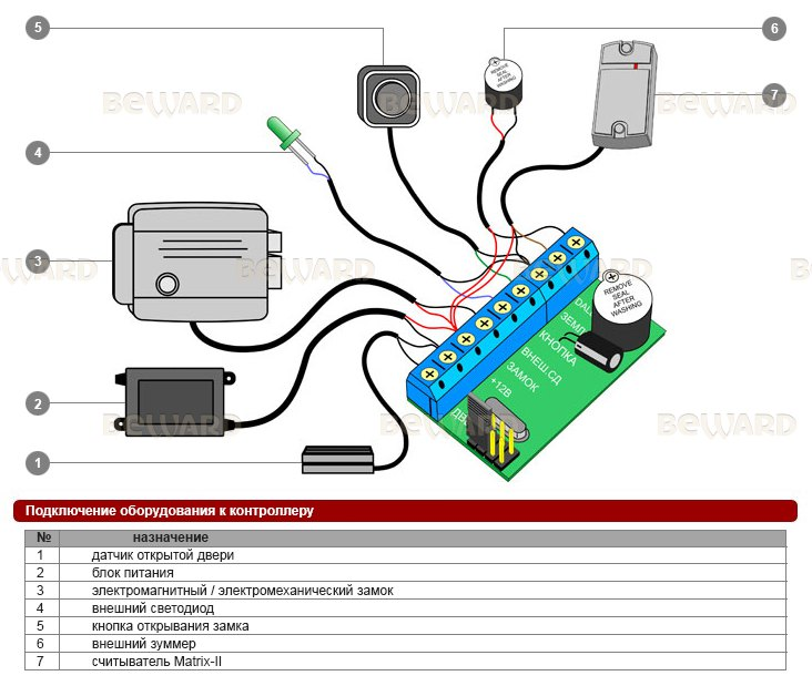 Автономный контроллер z-5r touch-memory в корпусе